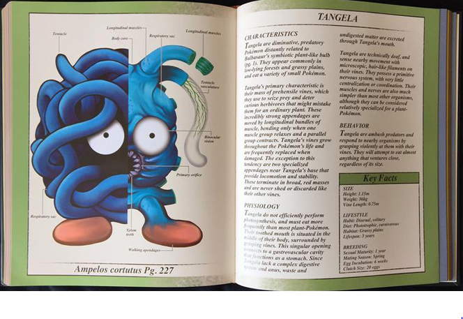 Pokenatomy: Pokemon anatomy book